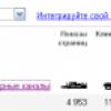 Какой заработок на сайте про Вконтакт на контексте?