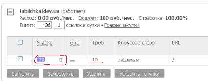 Проект tablichka в WebEffector