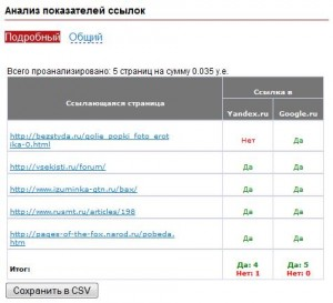 мини анализ 5-ти сайтов в sape