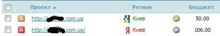 цена на продвижение в ROOKEE под Google и Яндексе